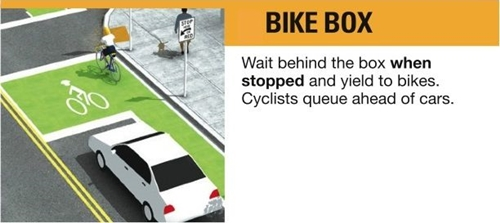 How to use a bike box