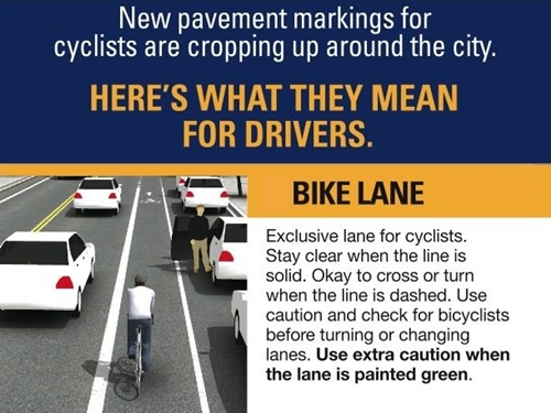 How to use bike lanes