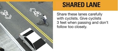 How to use shared lanes